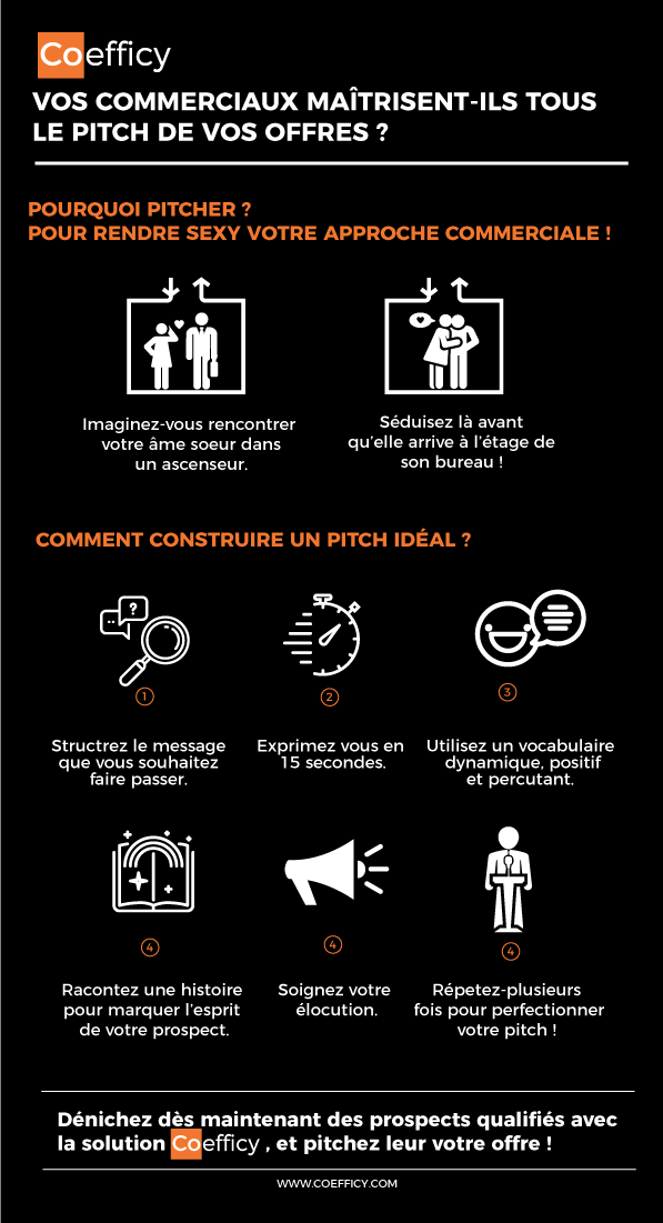 Infographie_lepitch-